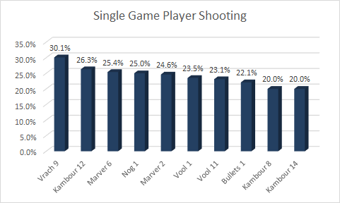 game-player-shooting